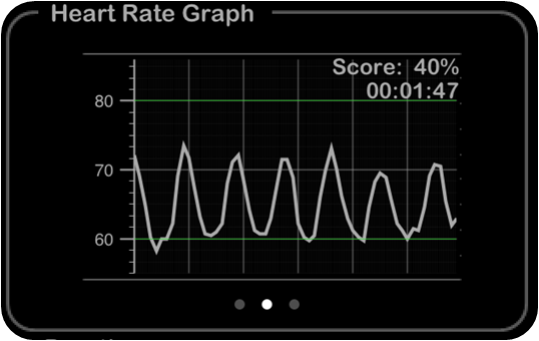 Heart Rate Plus: Heart Rate Variation